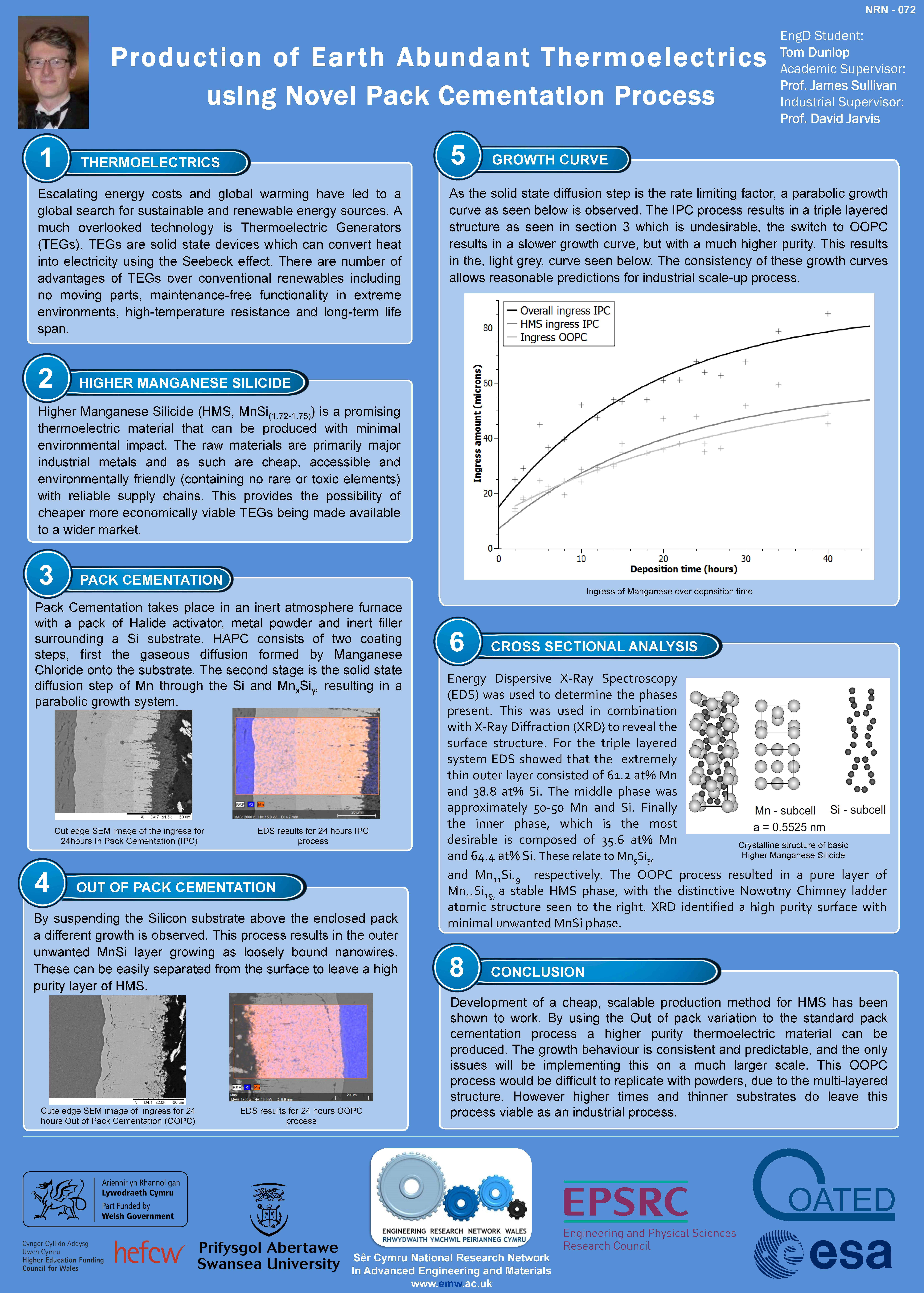 Production of Earth Abundant Thermoelectrics using Novel Pack Cementation Process