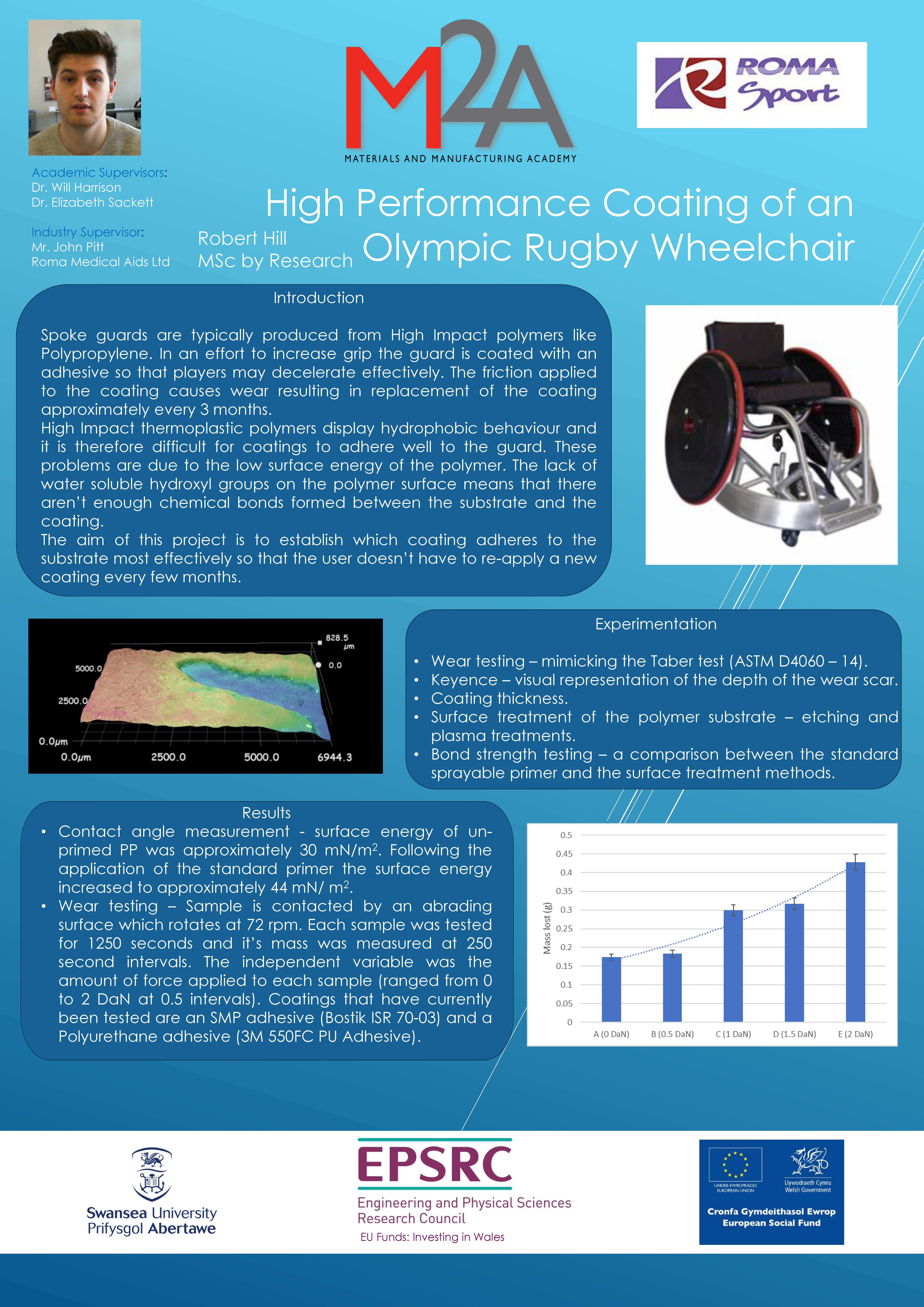 High Performance Coating of an Olympic Rugby Wheelchair