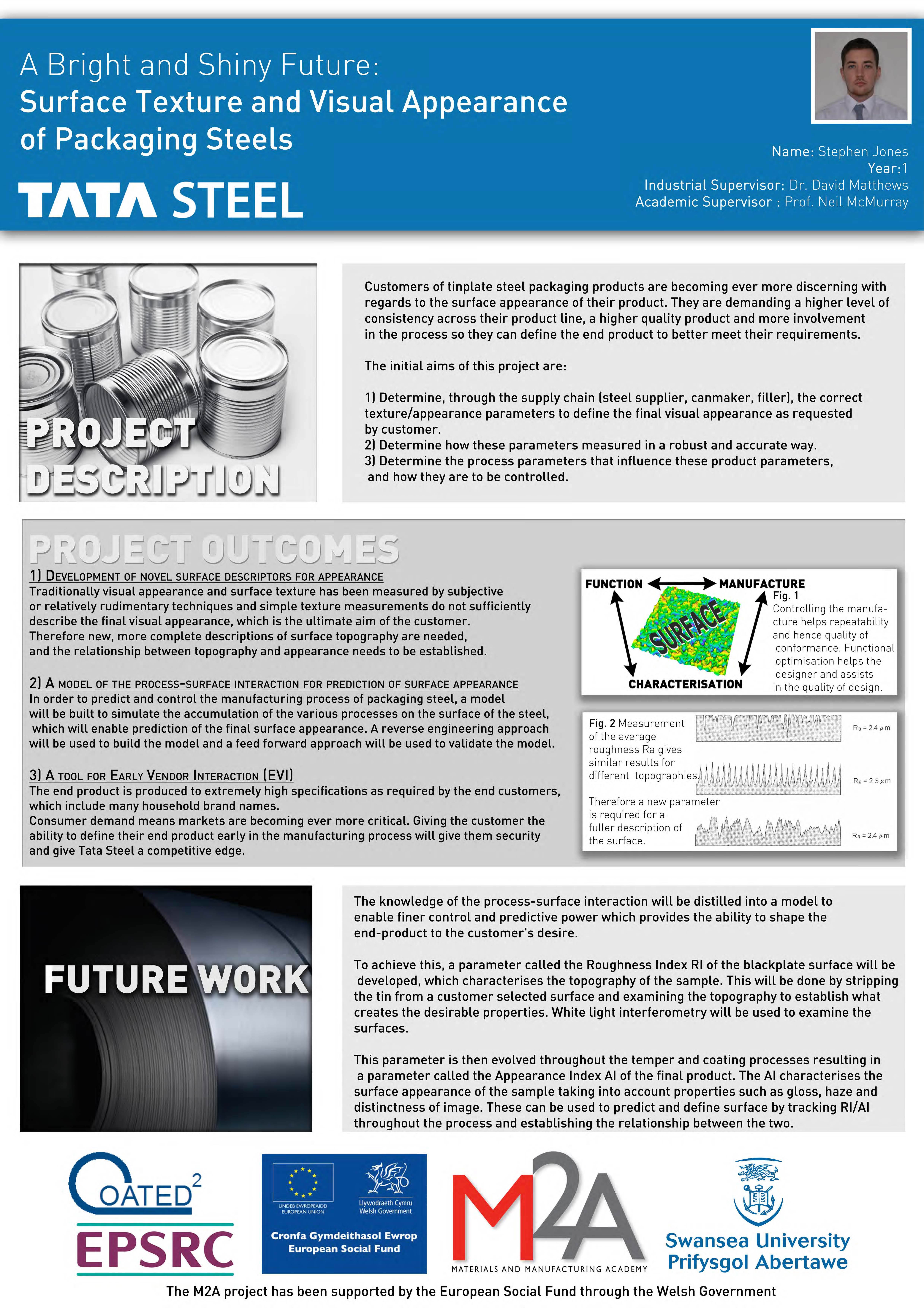 Surface Texture and Visual Appearance of Packaging Steels