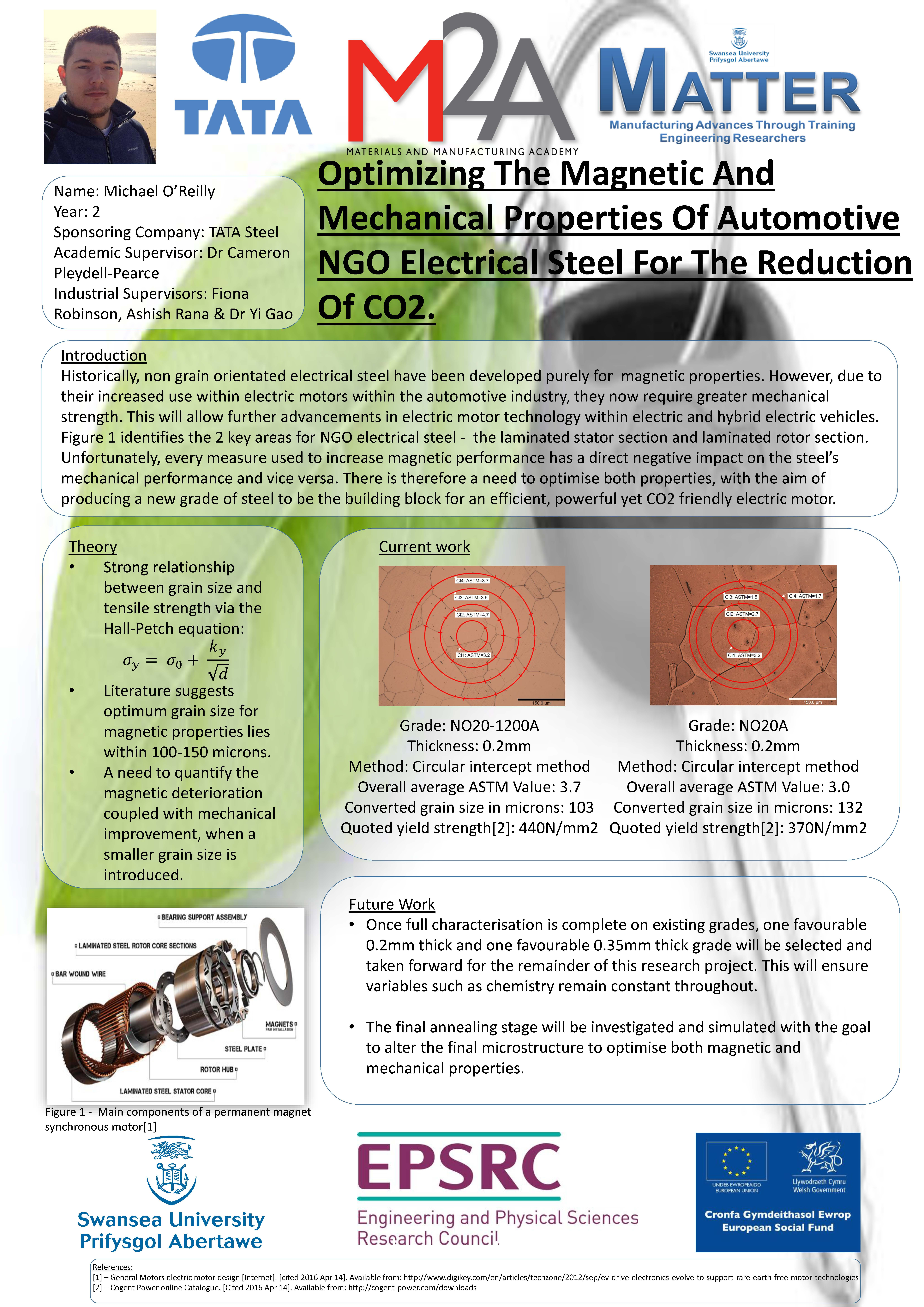 Optimizing The Magnetic And Mechanical Properties Of Automotive NGO Electrical Steel For The Reduction Of CO2