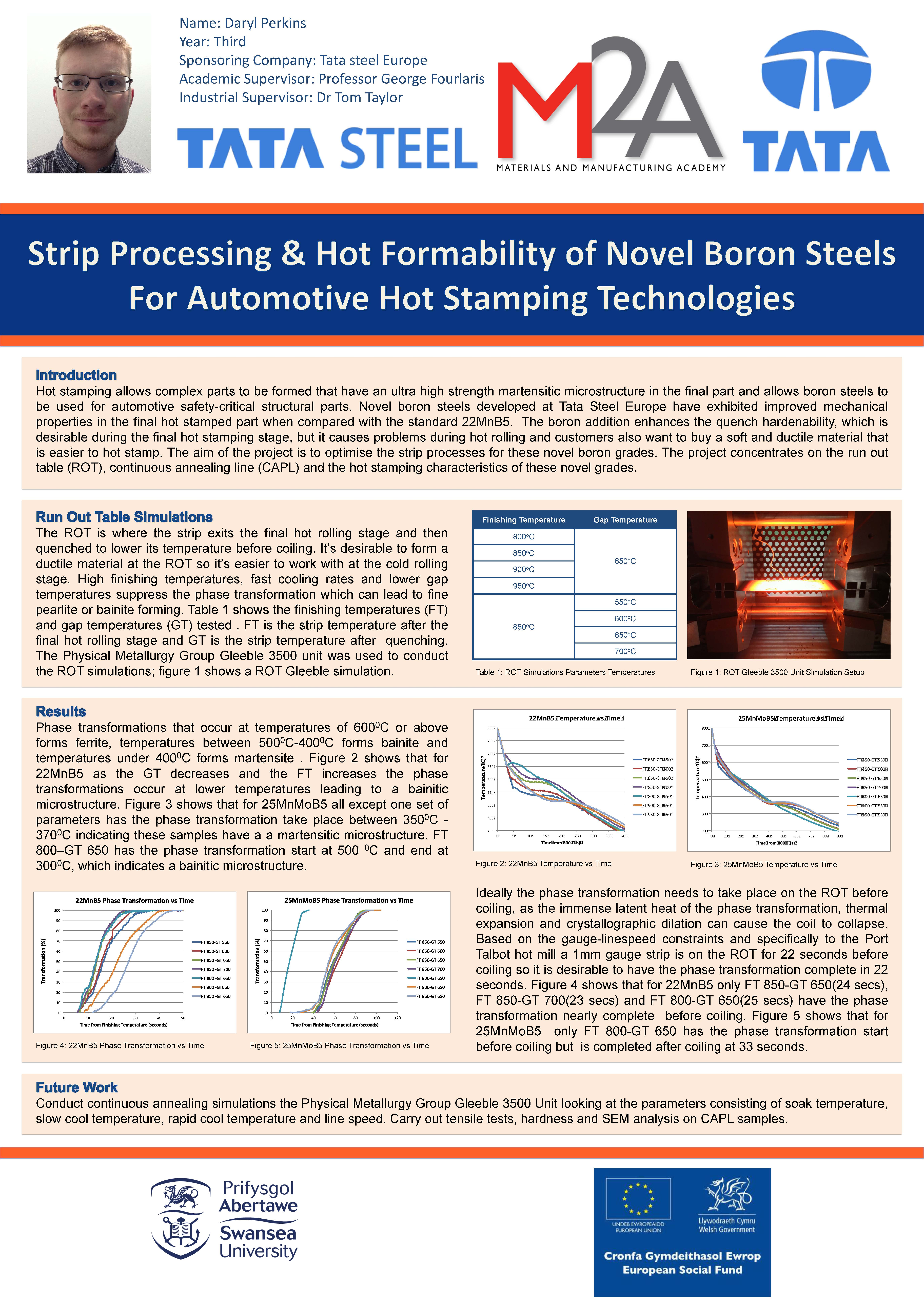 Strip Processing & Hot Formability of Novel Boron Steels For Automotive Hot Stamping Technologies