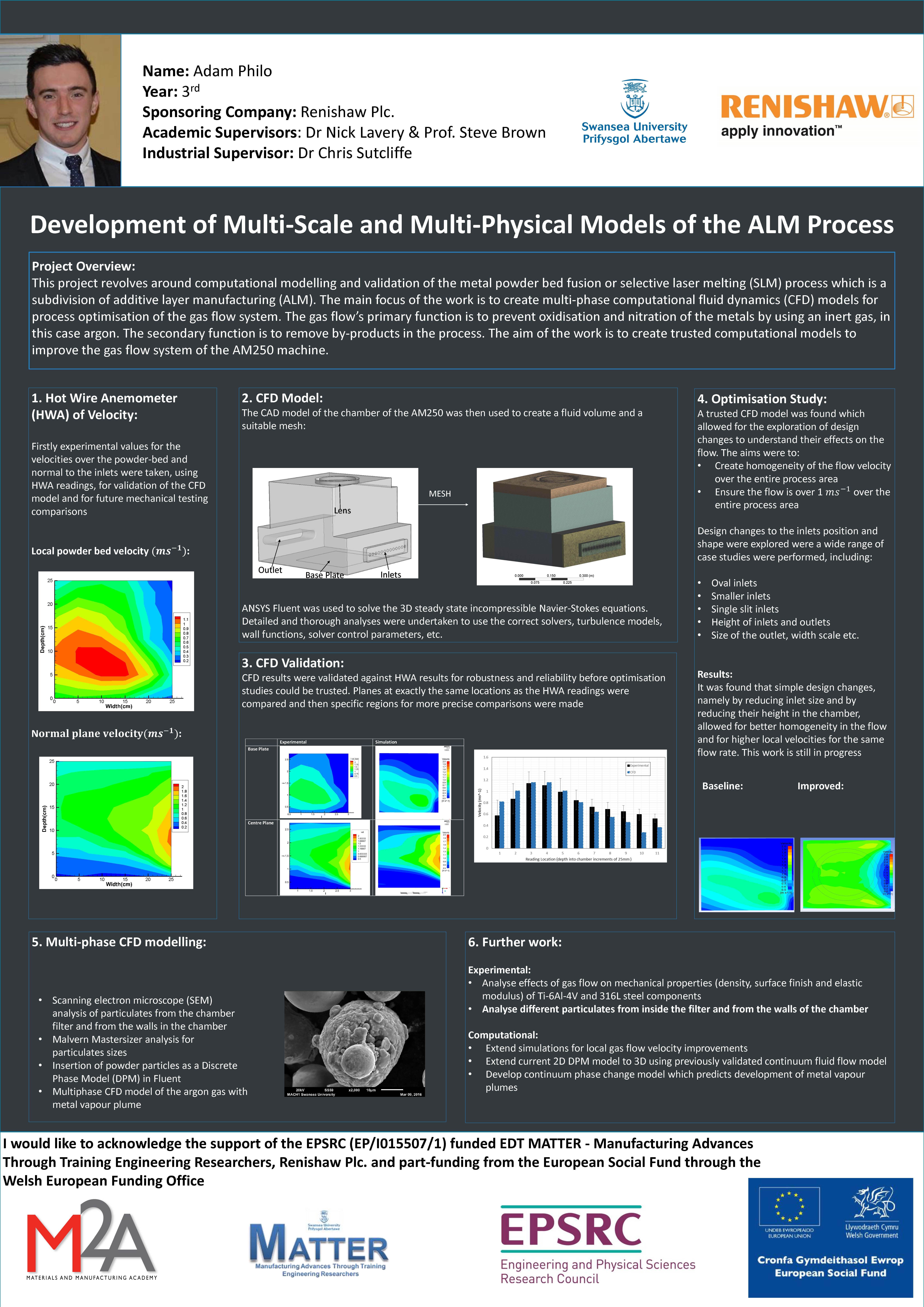 Development of Multi-Scale and Multi-Physical Models of the ALM Process