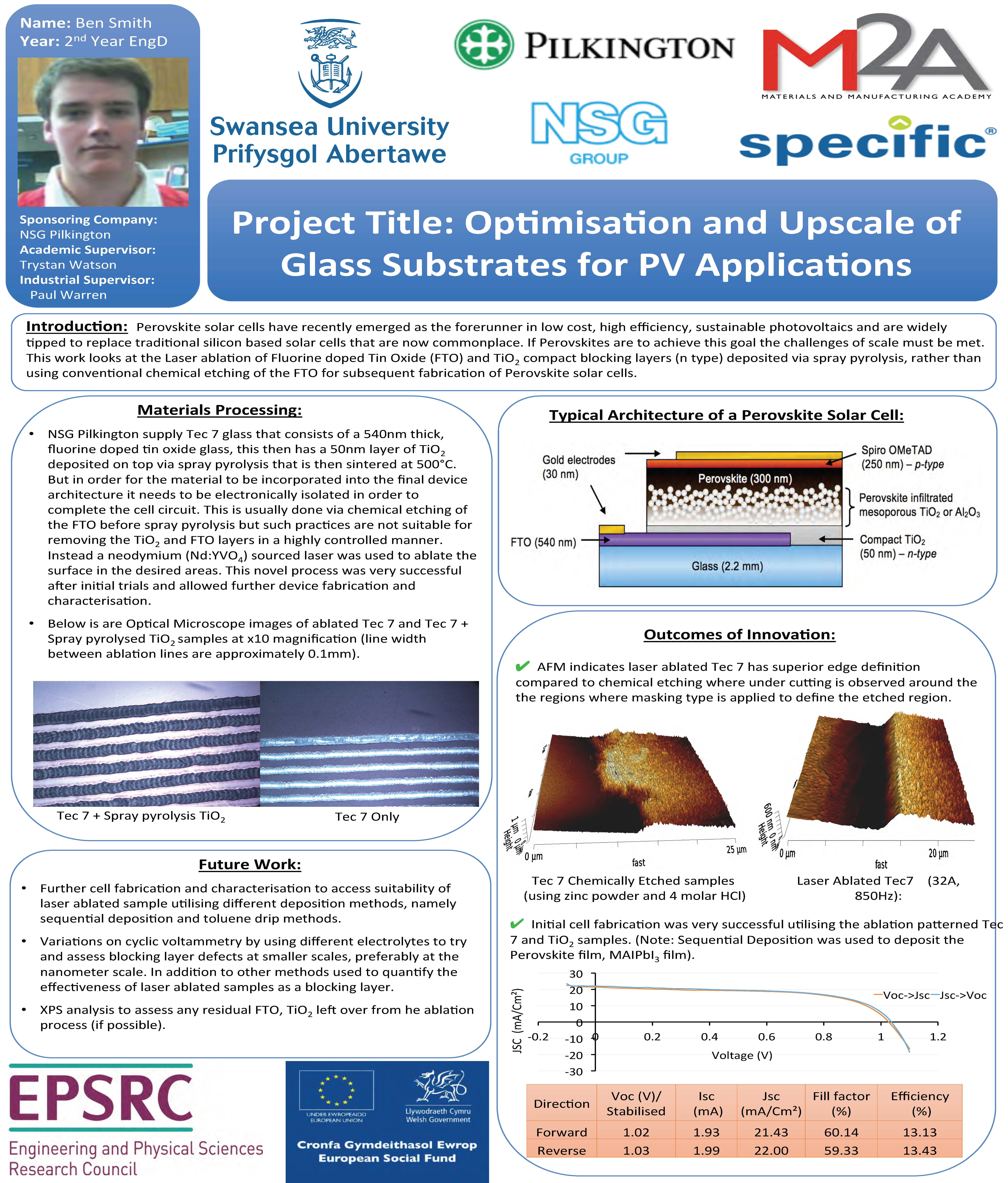 Optimisation and Upscale of Glass Substrates for PV Applications