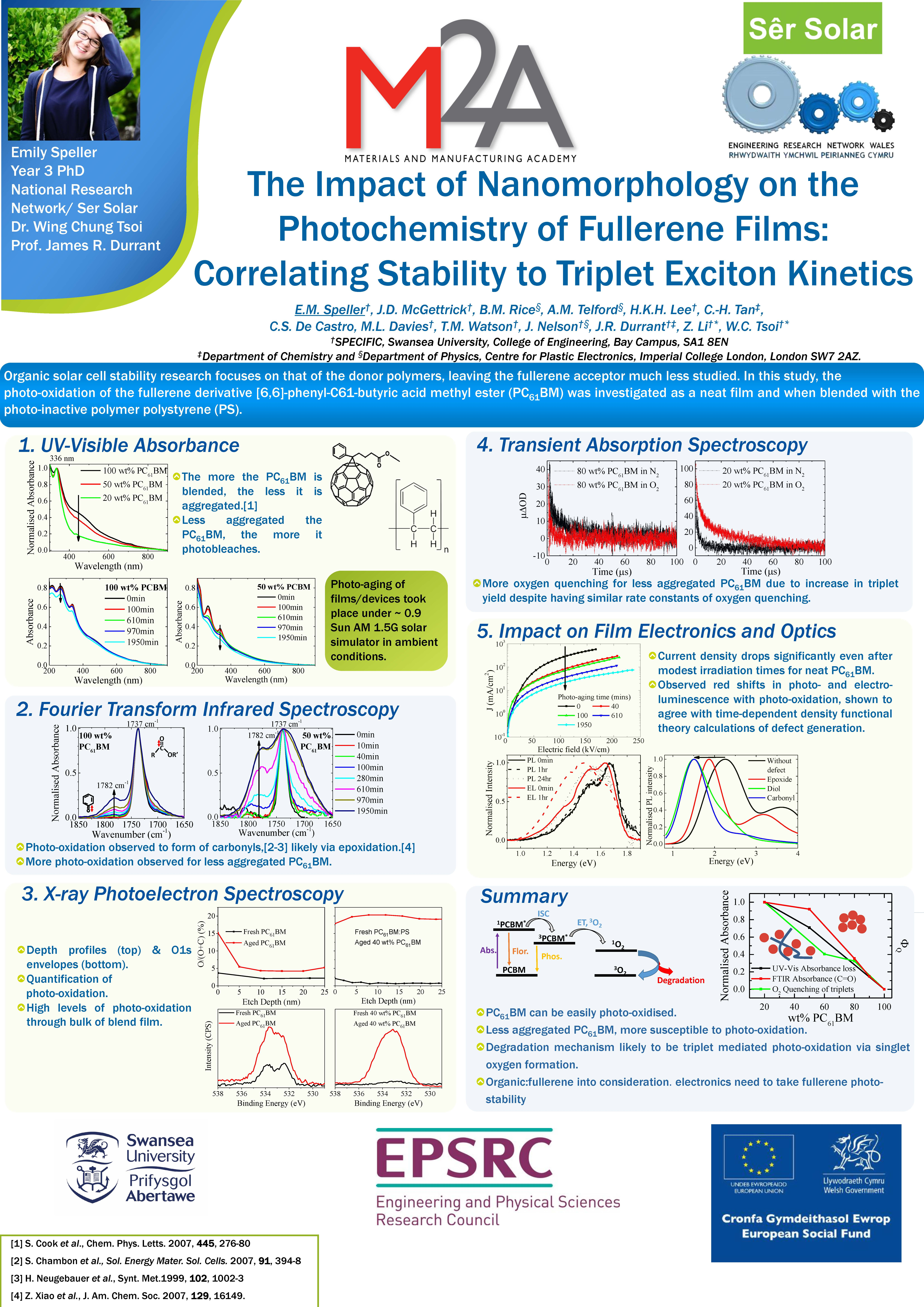 The Impact of Nanomorphology on the Photochemistry of Fullerene Films: Correlating Stability to Triplet Exciton Kinetics